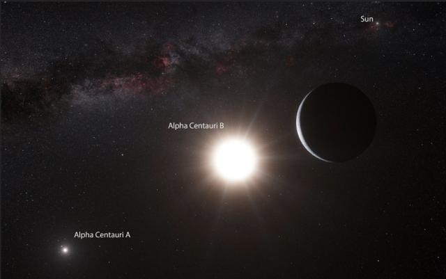 Alfa Centauri Ab